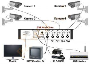 analog-cctv